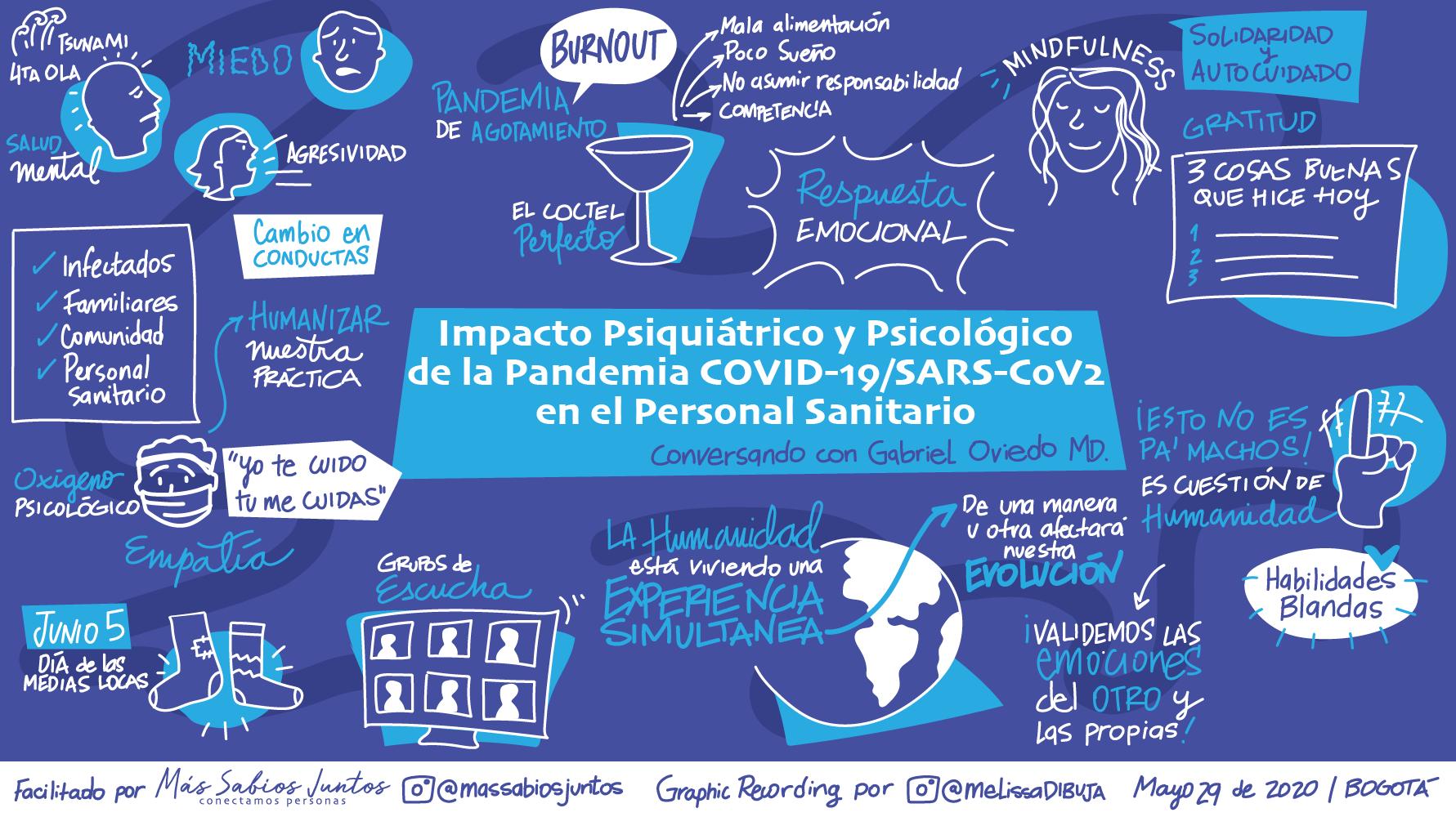 Riesgos Psiquiátrico y Psicológico de la Pandemia COVID-19 / SARS-CoV2 en el Personal Sanitario